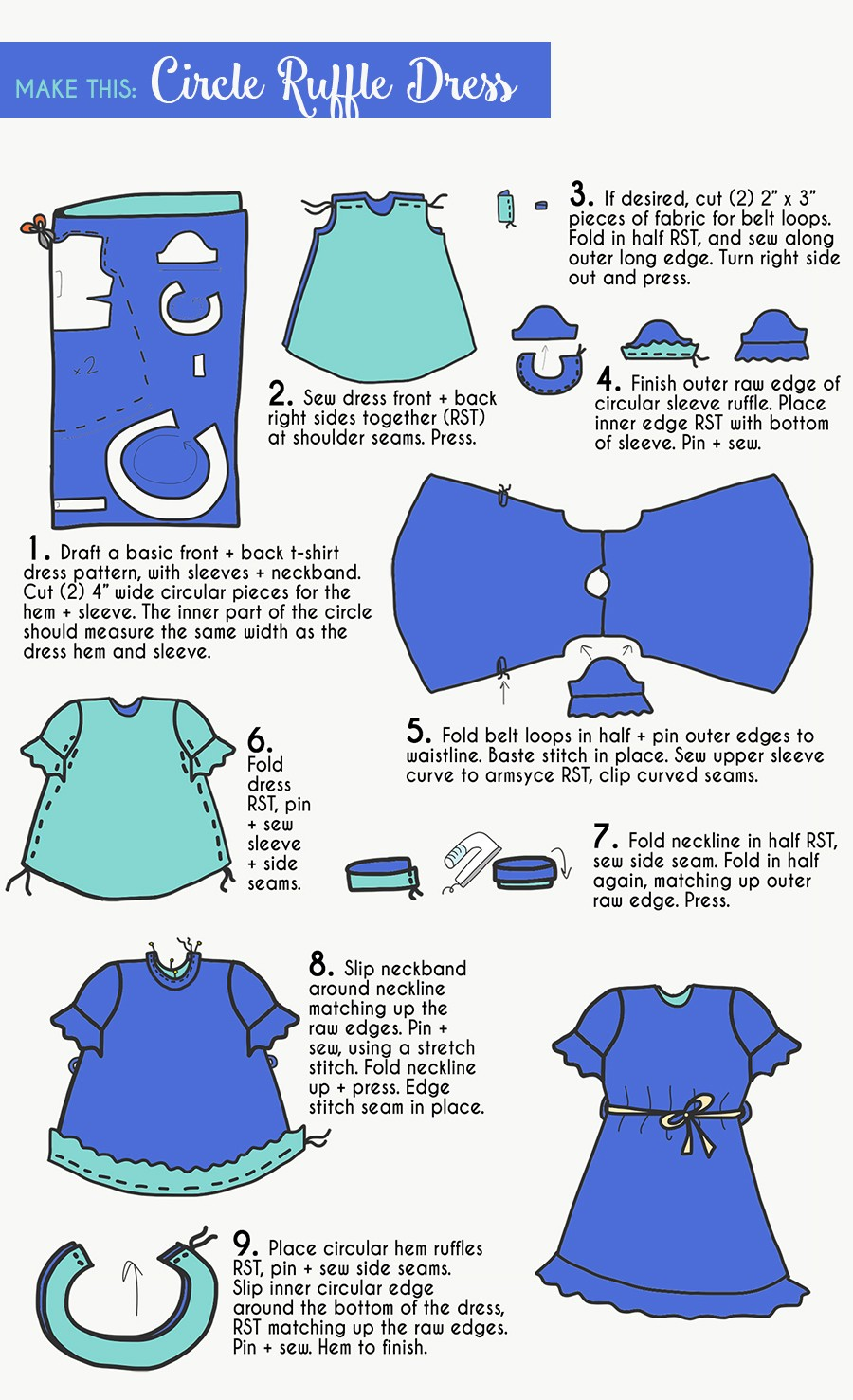 how to sew a circle ruffle dress
