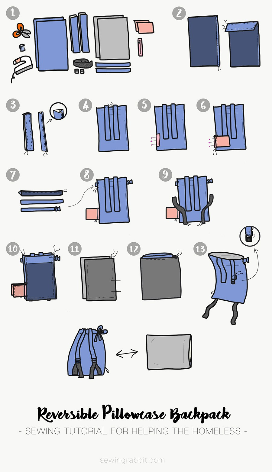 how to make a pillowcase backpack